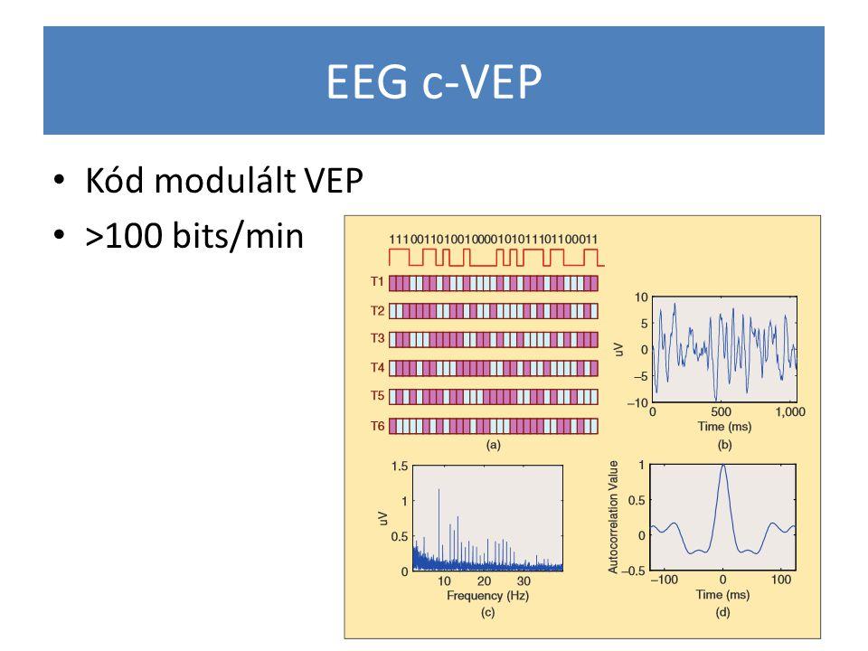 EEG c-VEP Kód modulált VEP >100 bits/min