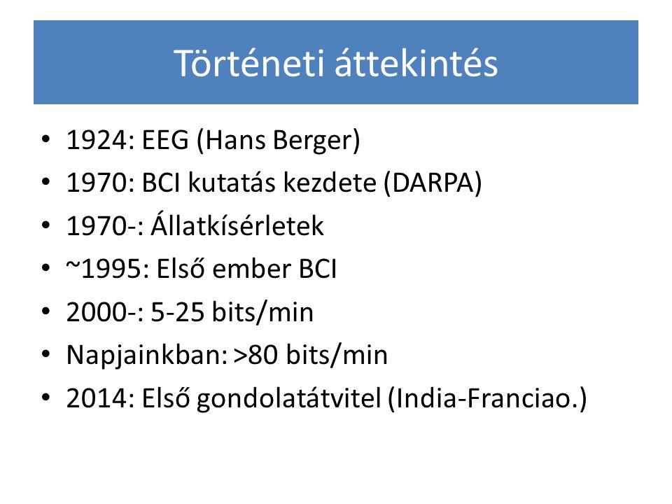 Történeti áttekintés 1924: EEG (Hans Berger) 1970: BCI kutatás kezdete (DARPA) 1970-: Állatkísérletek ~1995: Első ember BCI 2000-: 5-25 bits/min Napja