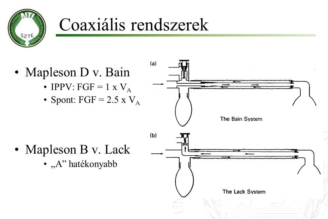 """Mapleson D v. Bain IPPV: FGF = 1 x V A Spont: FGF = 2.5 x V A Mapleson B v. Lack """"A"""" hatékonyabb Coaxiális rendszerek"""