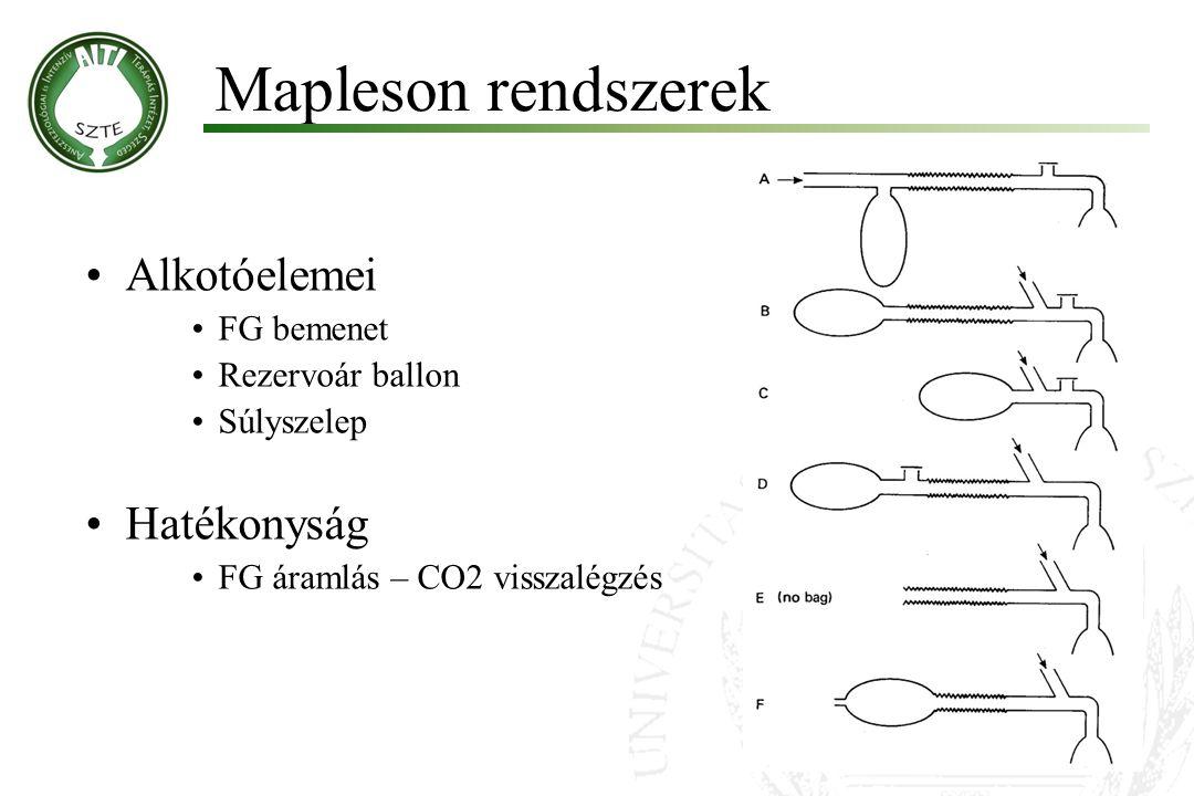 Molnár '99 Bernoulli-törvénye 8 LPM 50% O 2 100*8 + X*21 = (8+X)*50 4= 0.3X 13= X Friss gázáramlás= 13 + 8 = 21 L/p