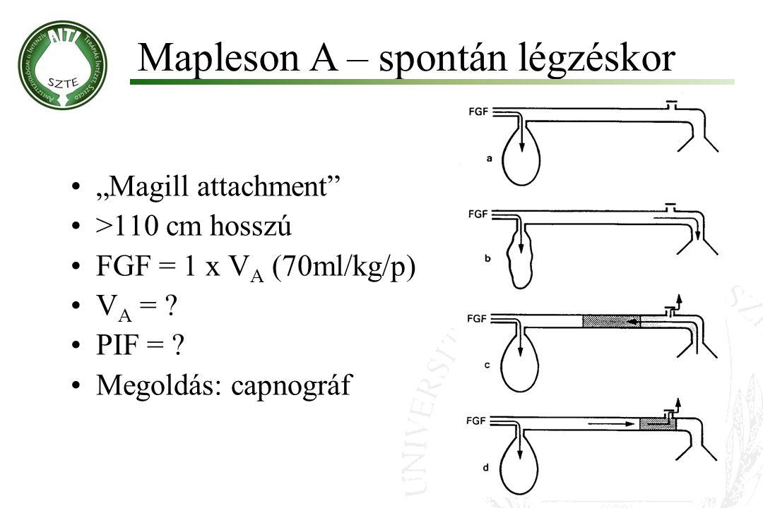 """Magill attachment"" >110 cm hosszú FGF = 1 x V A (70ml/kg/p) V A = ? PIF = ? Megoldás: capnográf Mapleson A – spontán légzéskor"