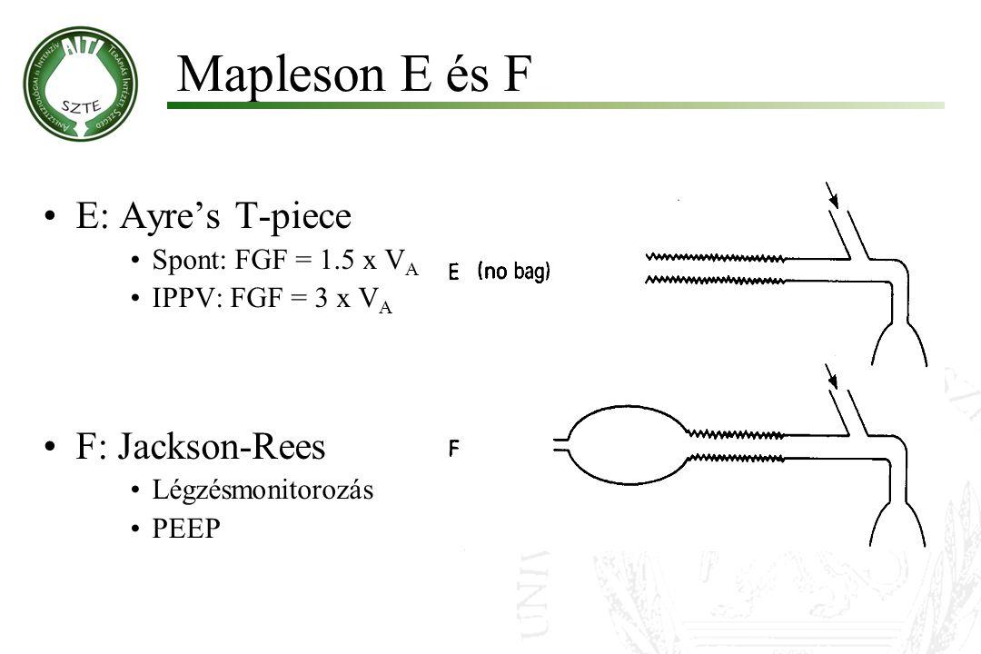 E: Ayre's T-piece Spont: FGF = 1.5 x V A IPPV: FGF = 3 x V A F: Jackson-Rees Légzésmonitorozás PEEP Mapleson E és F