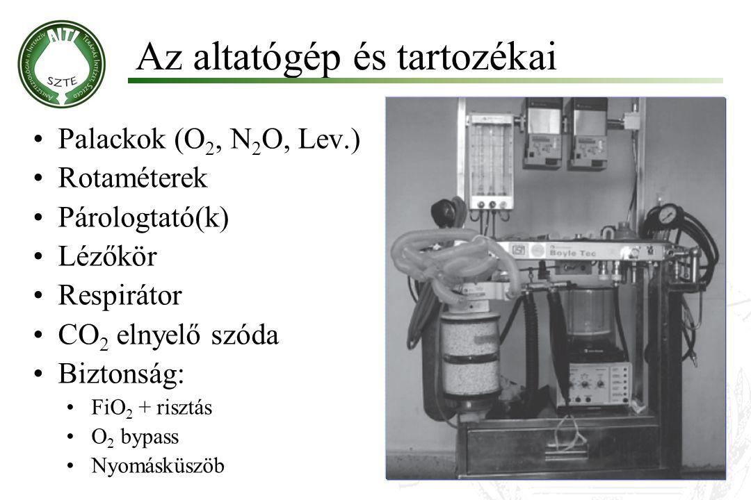 Az altatógép és tartozékai Palackok (O 2, N 2 O, Lev.) Rotaméterek Párologtató(k) Lézőkör Respirátor CO 2 elnyelő szóda Biztonság: FiO 2 + risztás O 2