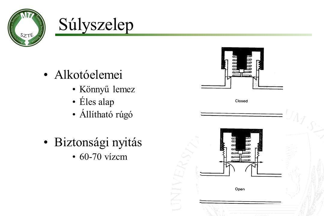 """""""Magill attachment >110 cm hosszú FGF = 1 x V A (70ml/kg/p) V A = ."""
