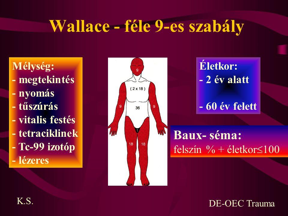 Wallace - féle 9-es szabály K.S. DE-OEC Trauma Mélység: - megtekintés - nyomás - tűszúrás - vitalis festés - tetraciklinek - Tc-99 izotóp - lézeres Él