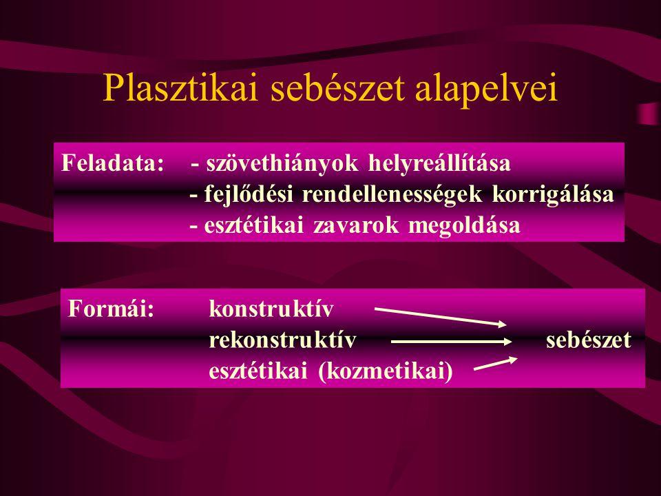 Plasztikai sebészet alapelvei Feladata: - szövethiányok helyreállítása - fejlődési rendellenességek korrigálása - esztétikai zavarok megoldása Formái:
