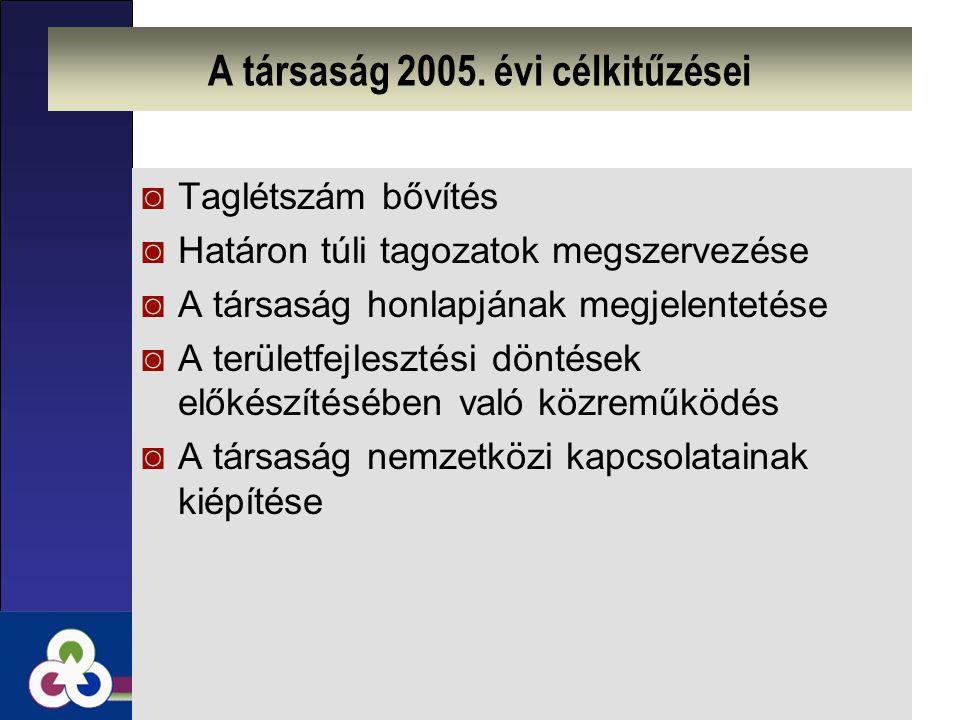 A társaság 2005.