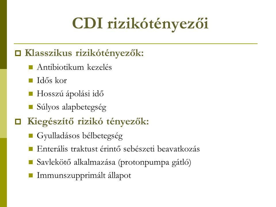 CDI rizikótényezői  Klasszikus rizikótényezők: Antibiotikum kezelés Idős kor Hosszú ápolási idő Súlyos alapbetegség  Kiegészítő rizikó tényezők: Gyulladásos bélbetegség Enterális traktust érintő sebészeti beavatkozás Savlekötő alkalmazása (protonpumpa gátló) Immunszupprimált állapot