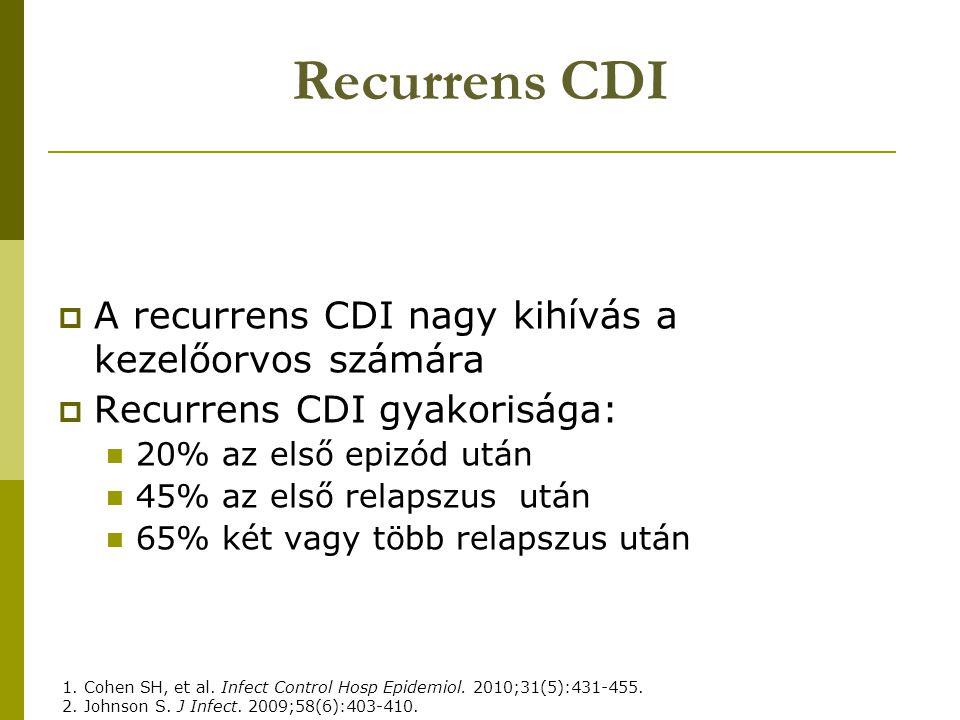 Recurrens CDI  A recurrens CDI nagy kihívás a kezelőorvos számára  Recurrens CDI gyakorisága: 20% az első epizód után 45% az első relapszus után 65% két vagy több relapszus után 1.