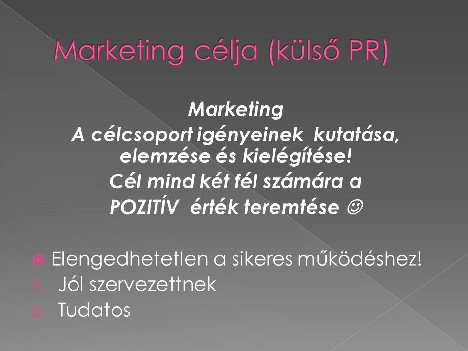 Marketing A célcsoport igényeinek kutatása, elemzése és kielégítése.