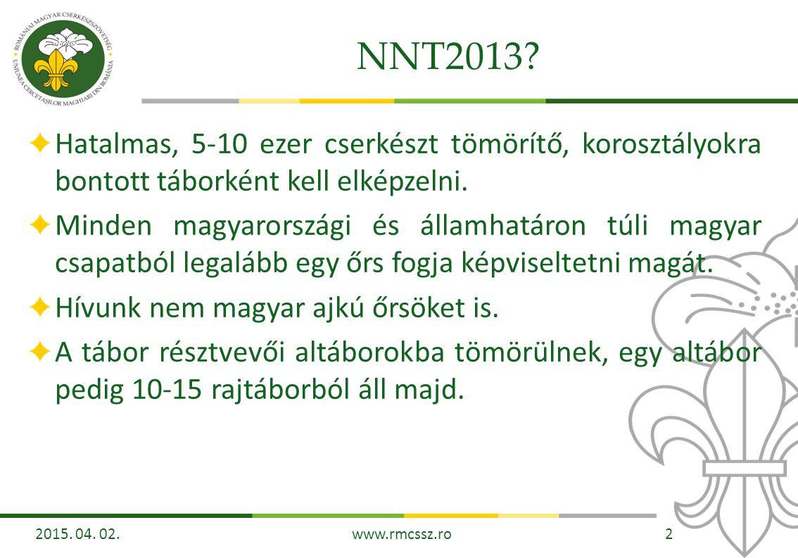 NNT2013. Hatalmas, 5-10 ezer cserkészt tömörítő, korosztályokra bontott táborként kell elképzelni.