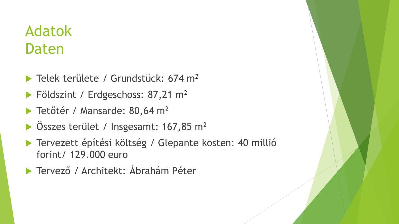 Adatok Daten  Telek területe / Grundstück: 674 m 2  Földszint / Erdgeschoss: 87,21 m 2  Tetőtér / Mansarde: 80,64 m 2  Összes terület / Insgesamt: 167,85 m 2  Tervezett építési költség / Glepante kosten: 40 millió forint/ 129.000 euro  Tervező / Architekt: Ábrahám Péter