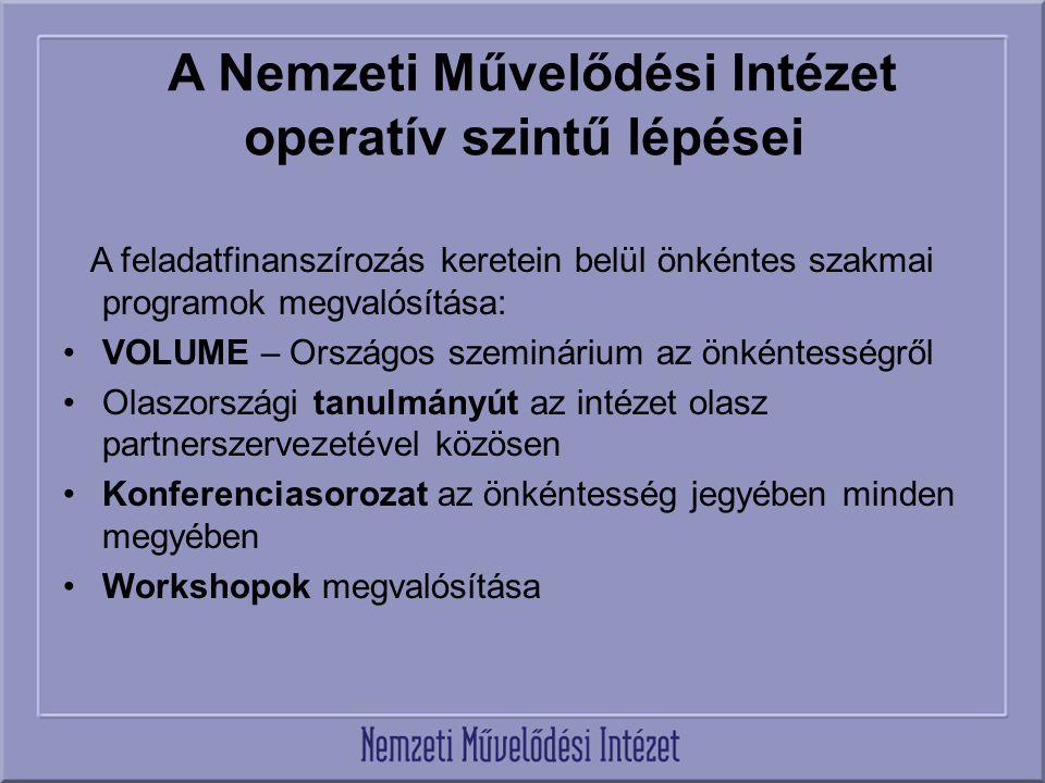 A Nemzeti Művelődési Intézet operatív szintű lépései A feladatfinanszírozás keretein belül önkéntes szakmai programok megvalósítása: VOLUME – Országos