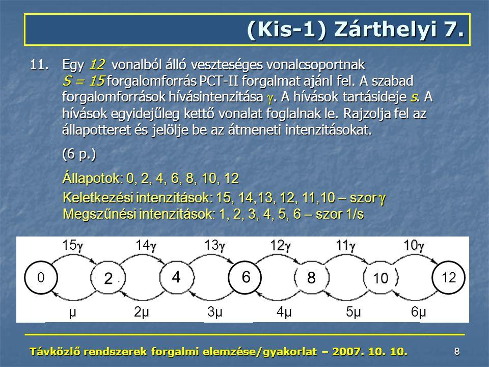 Távközlő rendszerek forgalmi elemzése/gyakorlat – 2007. 10. 10. 8 (Kis-1) Zárthelyi 7. 11.Egy 12 vonalból álló veszteséges vonalcsoportnak S = 15 forg