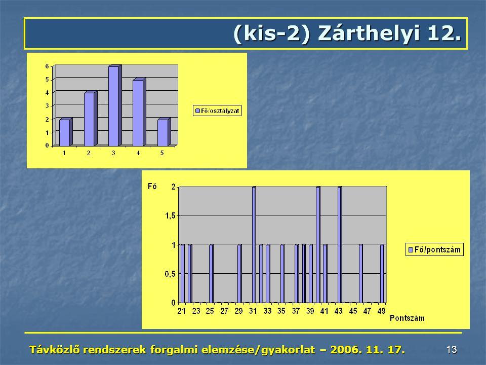 Távközlő rendszerek forgalmi elemzése/gyakorlat – 2006. 11. 17. 13 (kis-2) Zárthelyi 12.