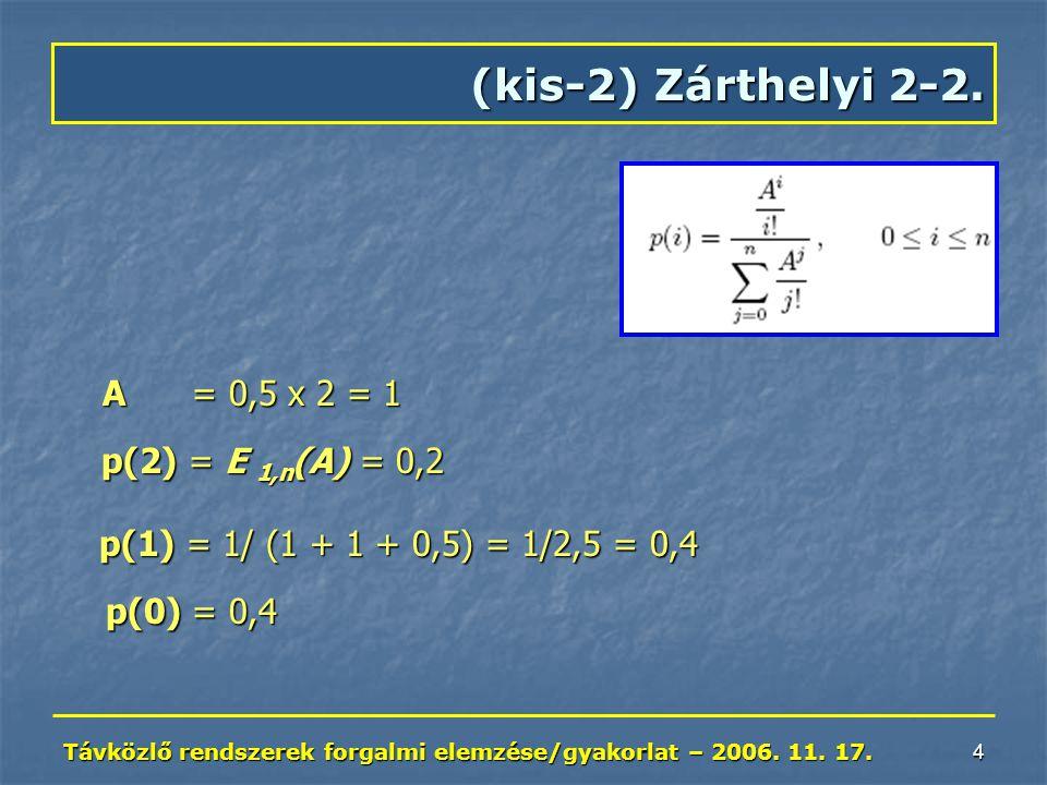 Távközlő rendszerek forgalmi elemzése/gyakorlat – 2006. 11. 17. 4 A = 0,5 x 2 = 1 A = 0,5 x 2 = 1 p(2) = E 1,n (A) = 0,2 p(2) = E 1,n (A) = 0,2 p(1) =