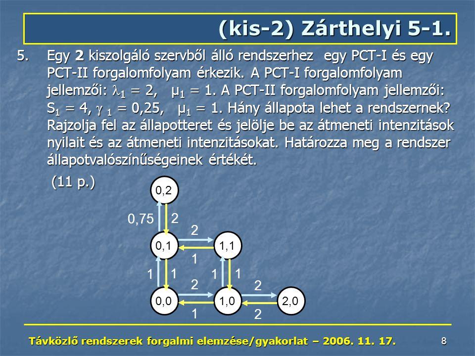 Távközlő rendszerek forgalmi elemzése/gyakorlat – 2006. 11. 17. 8 (kis-2) Zárthelyi 5-1. 5.Egy 2 kiszolgáló szervből álló rendszerhez egy PCT-I és egy