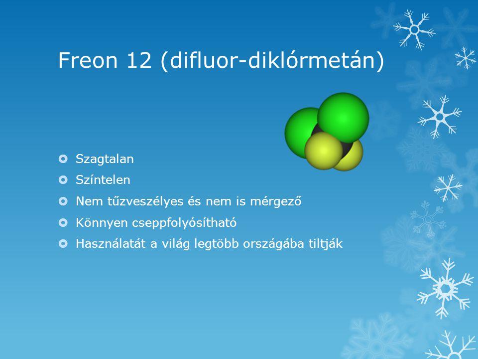 Freon 12 (difluor-diklórmetán)  Szagtalan  Színtelen  Nem tűzveszélyes és nem is mérgező  Könnyen cseppfolyósítható  Használatát a világ legtöbb
