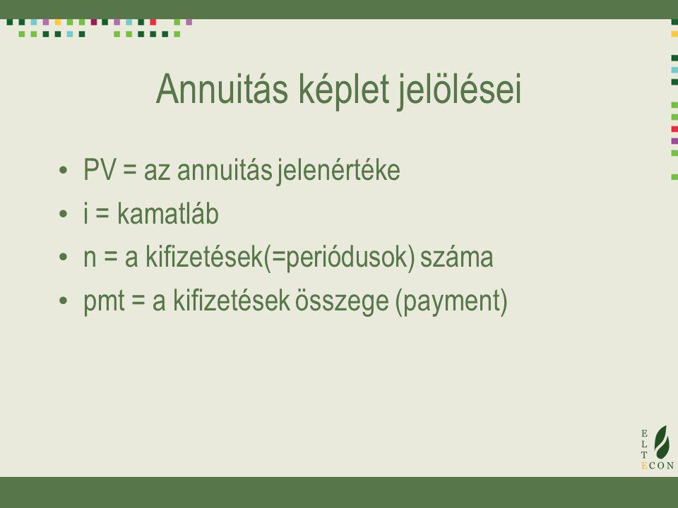 Annuitás képlet jelölései PV = az annuitás jelenértéke i = kamatláb n = a kifizetések(=periódusok) száma pmt = a kifizetések összege (payment)