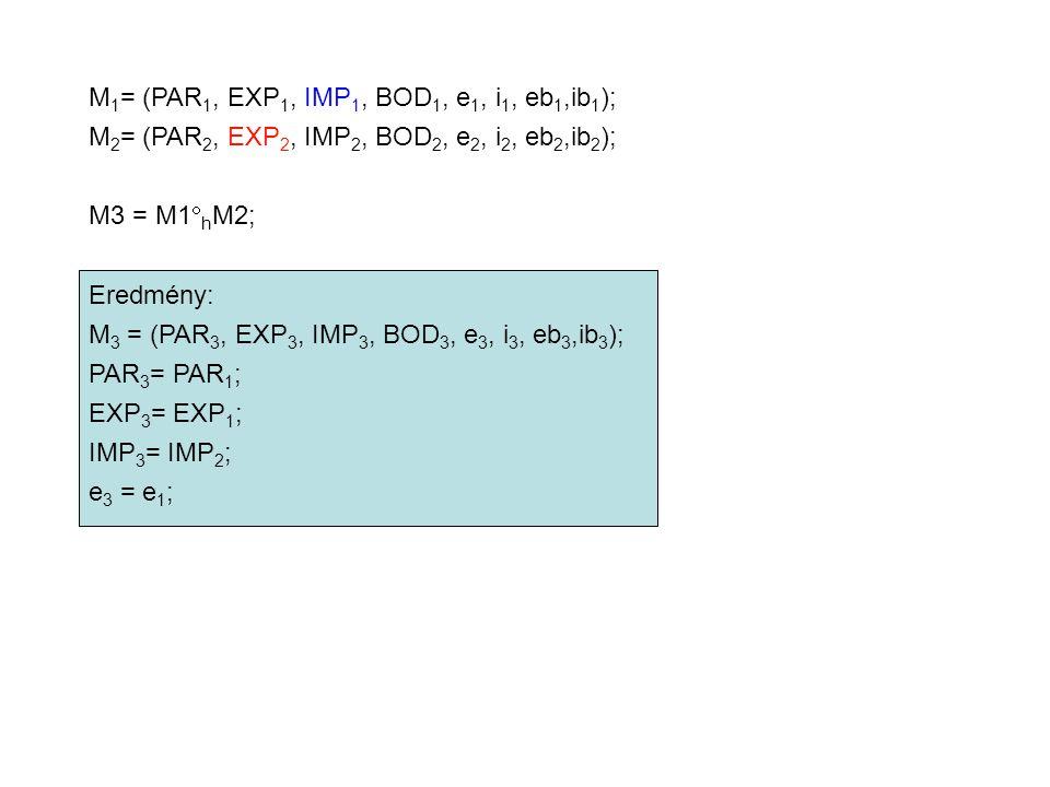 M 1 = (PAR 1, EXP 1, IMP 1, BOD 1, e 1, i 1, eb 1,ib 1 ); M 2 = (PAR 2, EXP 2, IMP 2, BOD 2, e 2, i 2, eb 2,ib 2 ); M3 = M1  h M2; Eredmény: M 3 = (PAR 3, EXP 3, IMP 3, BOD 3, e 3, i 3, eb 3,ib 3 ); PAR 3 = PAR 1 ; EXP 3 = EXP 1 ; IMP 3 = IMP 2 ; e 3 = e 1 ;