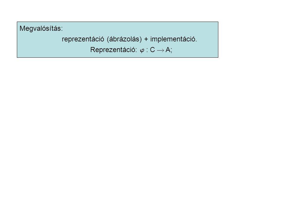 Megvalósítás: reprezentáció (ábrázolás) + implementáció. Reprezentáció:  : C  A;