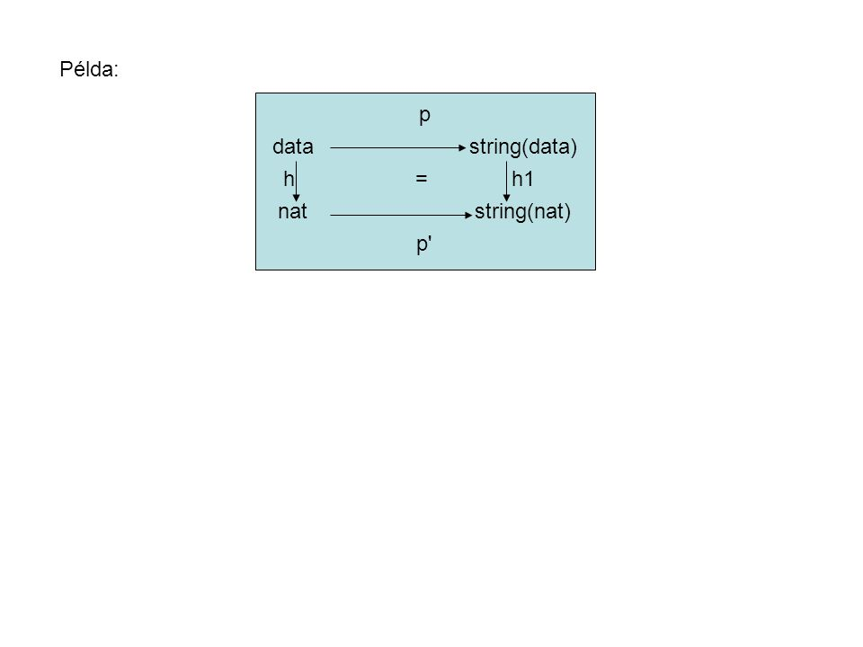 Példa: p data string(data) h = h1 nat string(nat) p