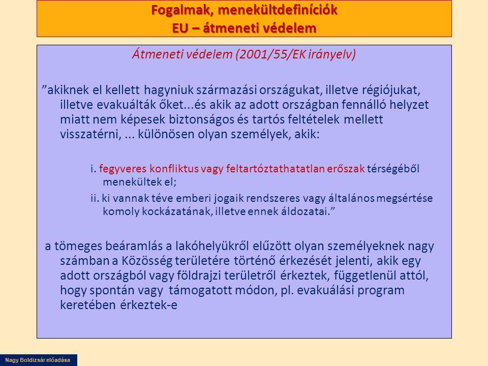 """Nagy Boldizsár előadása Fogalmak, menekültdefiníciók EU – átmeneti védelem Átmeneti védelem (2001/55/EK irányelv) """"akiknek el kellett hagyniuk származ"""