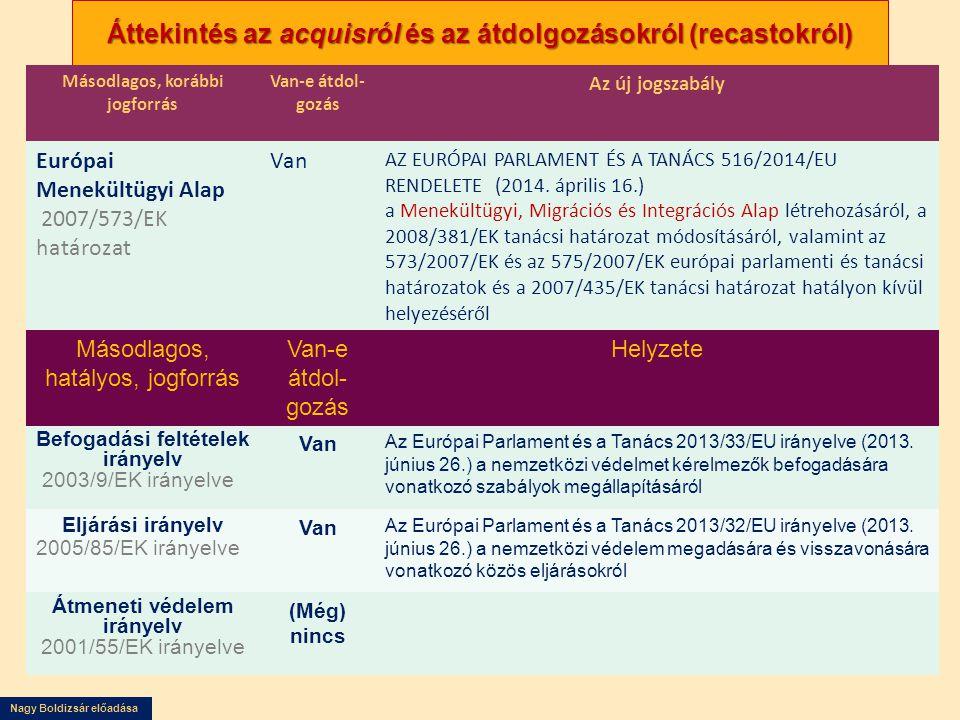 Nagy Boldizsár előadása Áttekintés az acquisról és az átdolgozásokról (recastokról) Másodlagos, korábbi jogforrás Van-e átdol- gozás Az új jogszabály Európai Menekültügyi Alap 2007/573/EK határozat Van AZ EURÓPAI PARLAMENT ÉS A TANÁCS 516/2014/EU RENDELETE (2014.