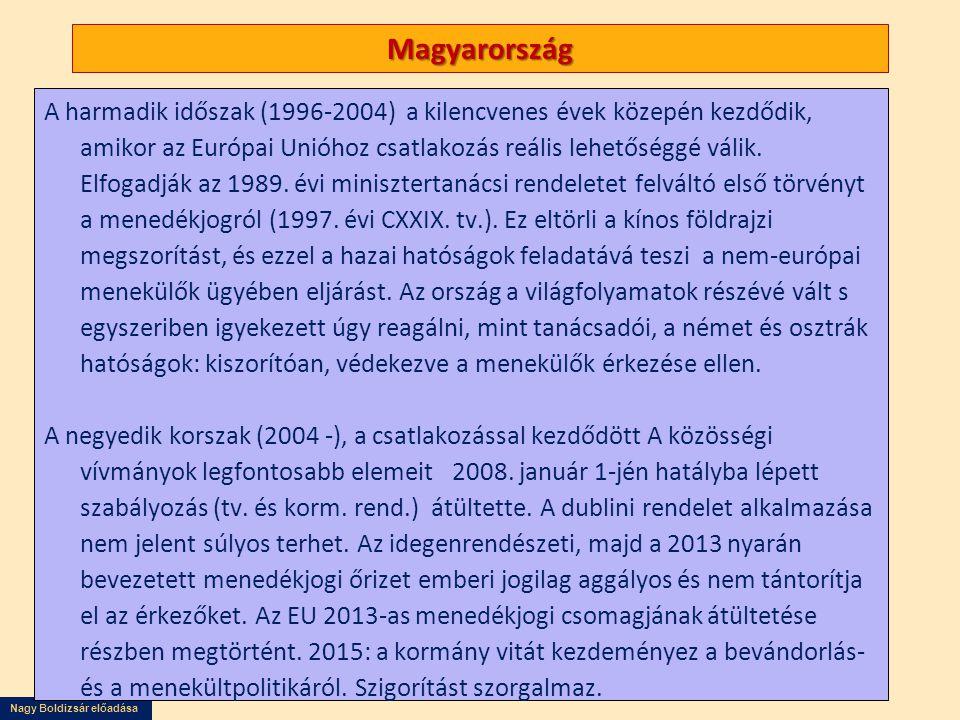 Nagy Boldizsár előadása Magyarország A harmadik időszak (1996-2004) a kilencvenes évek közepén kezdődik, amikor az Európai Unióhoz csatlakozás reális