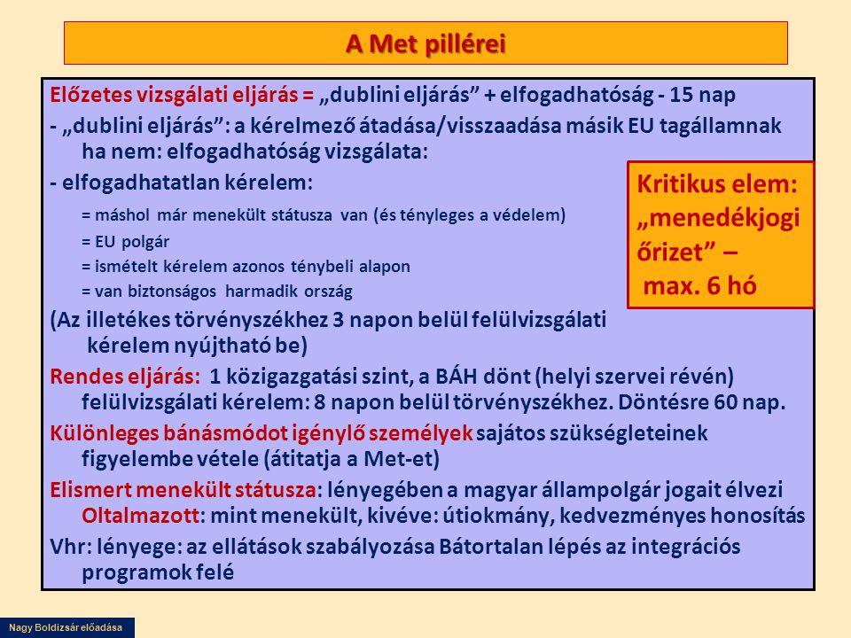"""Nagy Boldizsár előadása A Met pillérei Előzetes vizsgálati eljárás = """"dublini eljárás + elfogadhatóság - 15 nap - """"dublini eljárás : a kérelmező átadása/visszaadása másik EU tagállamnak ha nem: elfogadhatóság vizsgálata: - elfogadhatatlan kérelem: = máshol már menekült státusza van (és tényleges a védelem) = EU polgár = ismételt kérelem azonos ténybeli alapon = van biztonságos harmadik ország (Az illetékes törvényszékhez 3 napon belül felülvizsgálati kérelem nyújtható be) Rendes eljárás: 1 közigazgatási szint, a BÁH dönt (helyi szervei révén) felülvizsgálati kérelem: 8 napon belül törvényszékhez."""