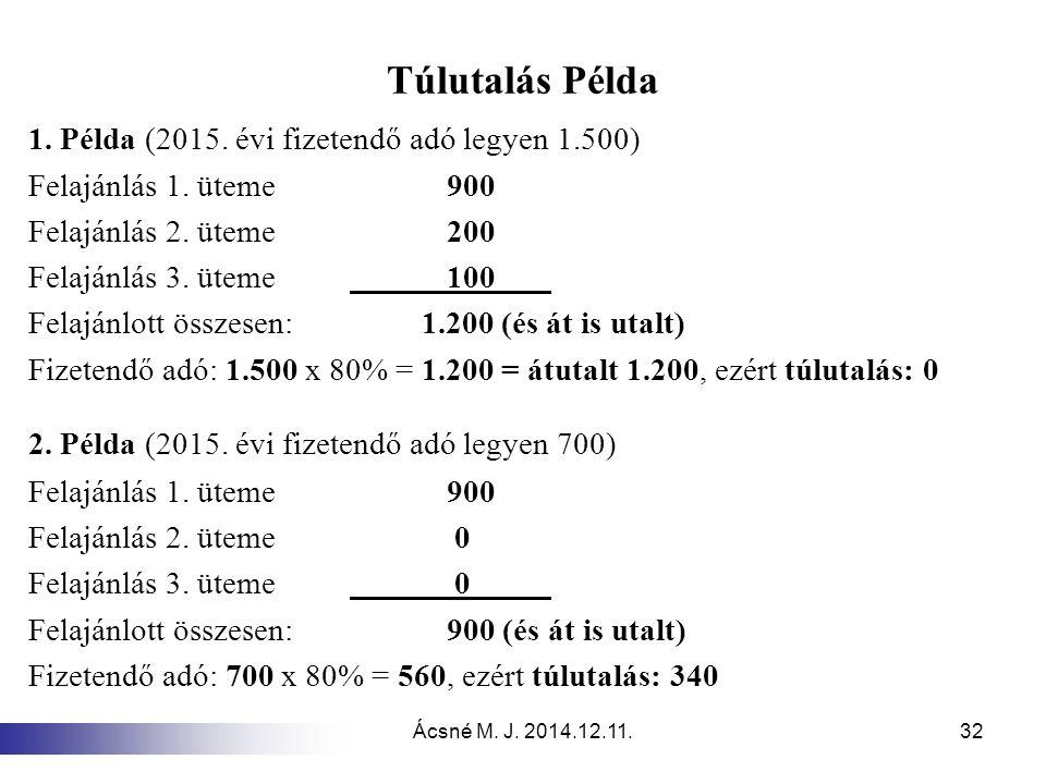 Ácsné M. J. 2014.12.11.32 Túlutalás Példa 1. Példa (2015. évi fizetendő adó legyen 1.500) Felajánlás 1. üteme900 Felajánlás 2. üteme200 Felajánlás 3.