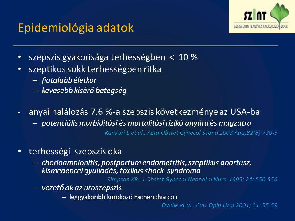 Epidemiológia adatok szepszis gyakorisága terhességben < 10 % szeptikus sokk terhességben ritka – fiatalabb életkor – kevesebb kísérő betegség anyai halálozás 7.6 %-a szepszis következménye az USA-ba – potenciális morbiditási és mortalitási rizikó anyára és magzatra Kankuri E et al…Acta Obstet Gynecol Scand 2003 Aug;82(8):730-5 terhességi szepszis oka – chorioamnionitis, postpartum endometritis, szeptikus abortusz, kismedencei gyulladás, toxikus shock syndroma Simpson KR…J Obstet Gynecol Neonatal Nurs 1995; 24: 550-556 – vezető ok az uroszepszis – leggyakoribb kórokozó Escherichia coli Ovalle et al…Curr Opin Urol 2001; 11: 55-59