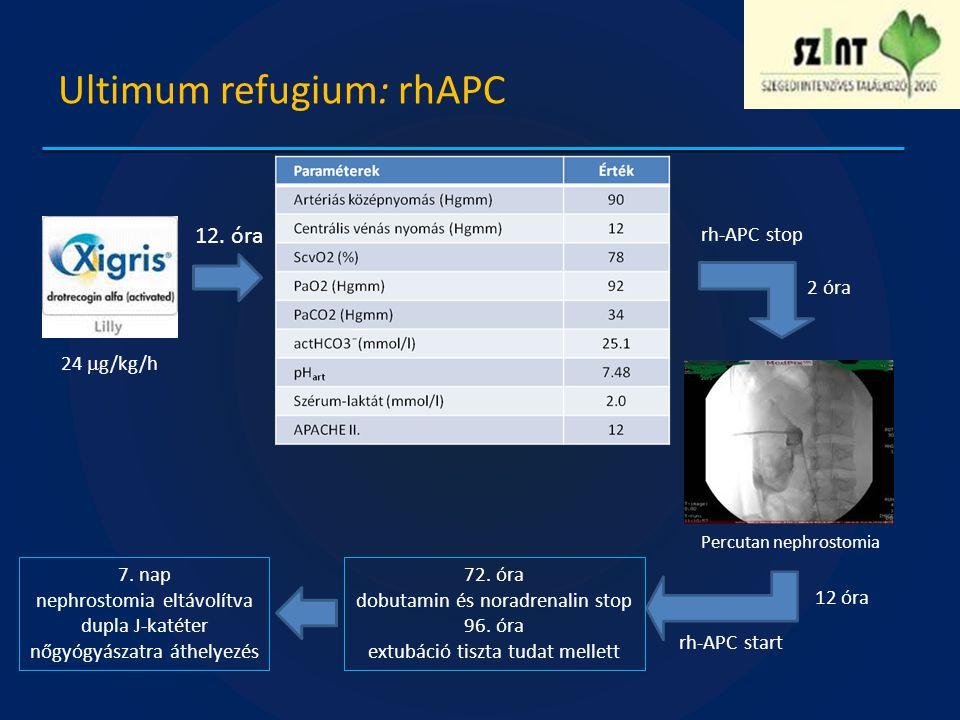 Ultimum refugium: rhAPC 24  g/kg/h 12.