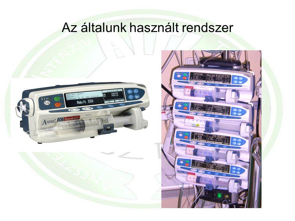 Az általunk használt rendszer