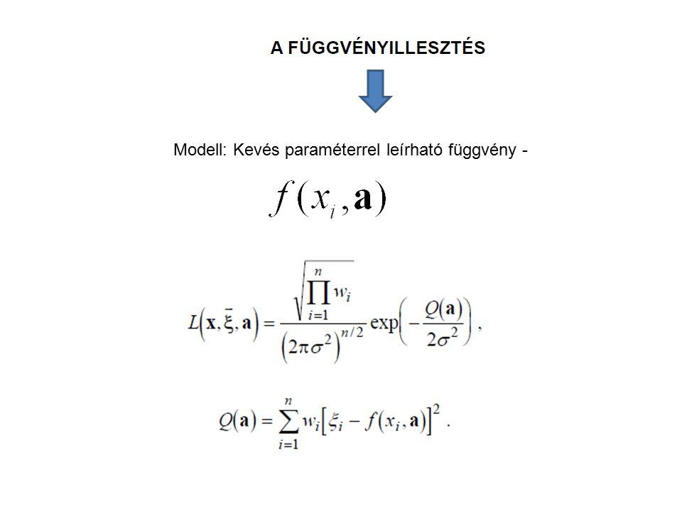 Modell: Kevés paraméterrel leírható függvény -