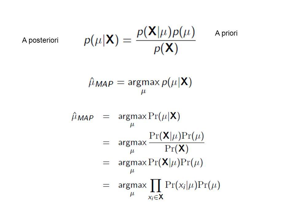 ML + ….. Előzetes információk beépítése….. Kényszerek beépítése Regularizáció…