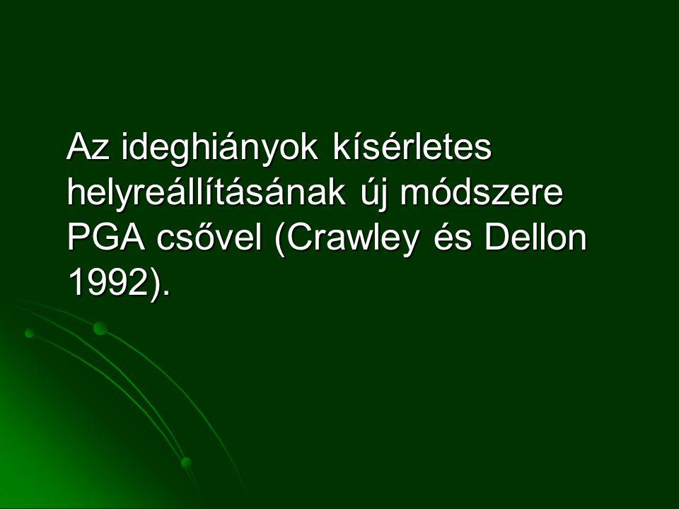 Az ideghiányok kísérletes helyreállításának új módszere PGA csővel (Crawley és Dellon 1992).