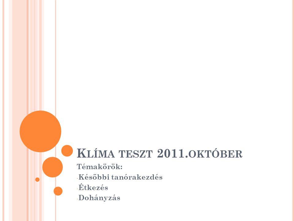 K LÍMA TESZT 2011. OKTÓBER Témakörök: - Későbbi tanórakezdés - Étkezés - Dohányzás