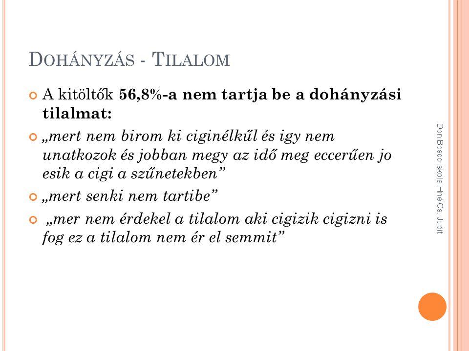 """D OHÁNYZÁS - T ILALOM A kitöltők 56,8%-a nem tartja be a dohányzási tilalmat: """"mert nem birom ki ciginélkűl és igy nem unatkozok és jobban megy az idő meg eccerűen jo esik a cigi a szűnetekben """"mert senki nem tartibe """"mer nem érdekel a tilalom aki cigizik cigizni is fog ez a tilalom nem ér el semmit Don Bosco Iskola Hné Cs."""