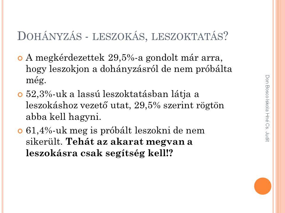 D OHÁNYZÁS - LESZOKÁS, LESZOKTATÁS .