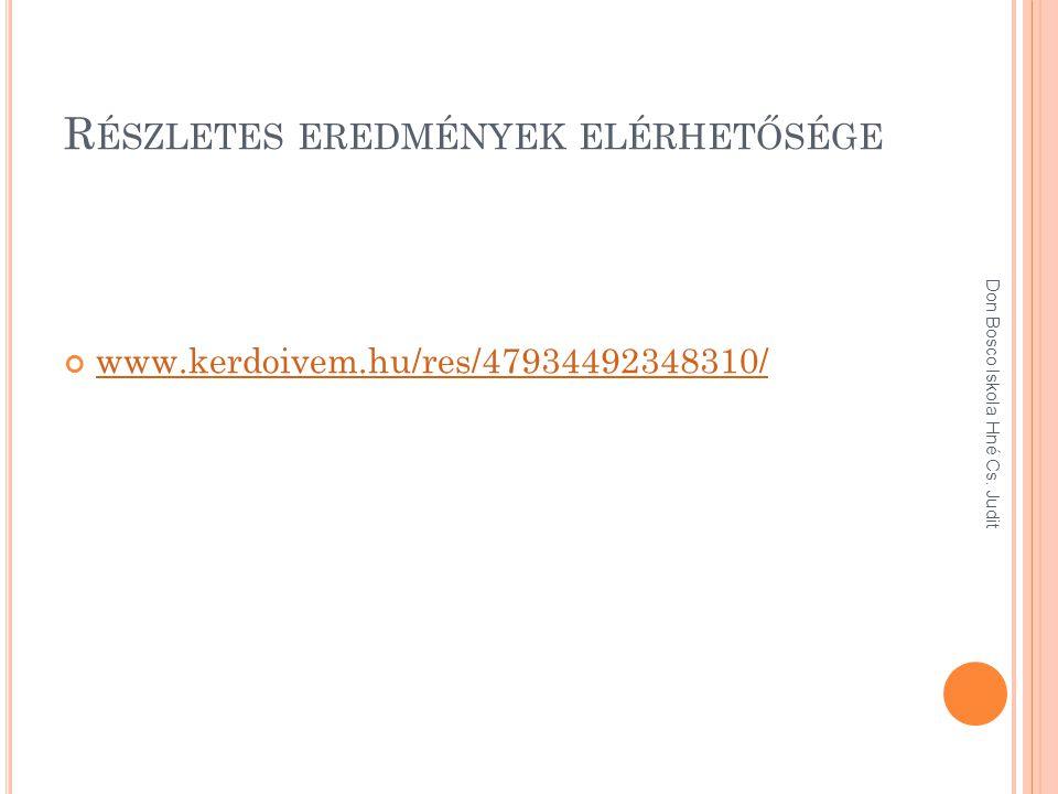R ÉSZLETES EREDMÉNYEK ELÉRHETŐSÉGE www.kerdoivem.hu/res/47934492348310/ Don Bosco Iskola Hné Cs.