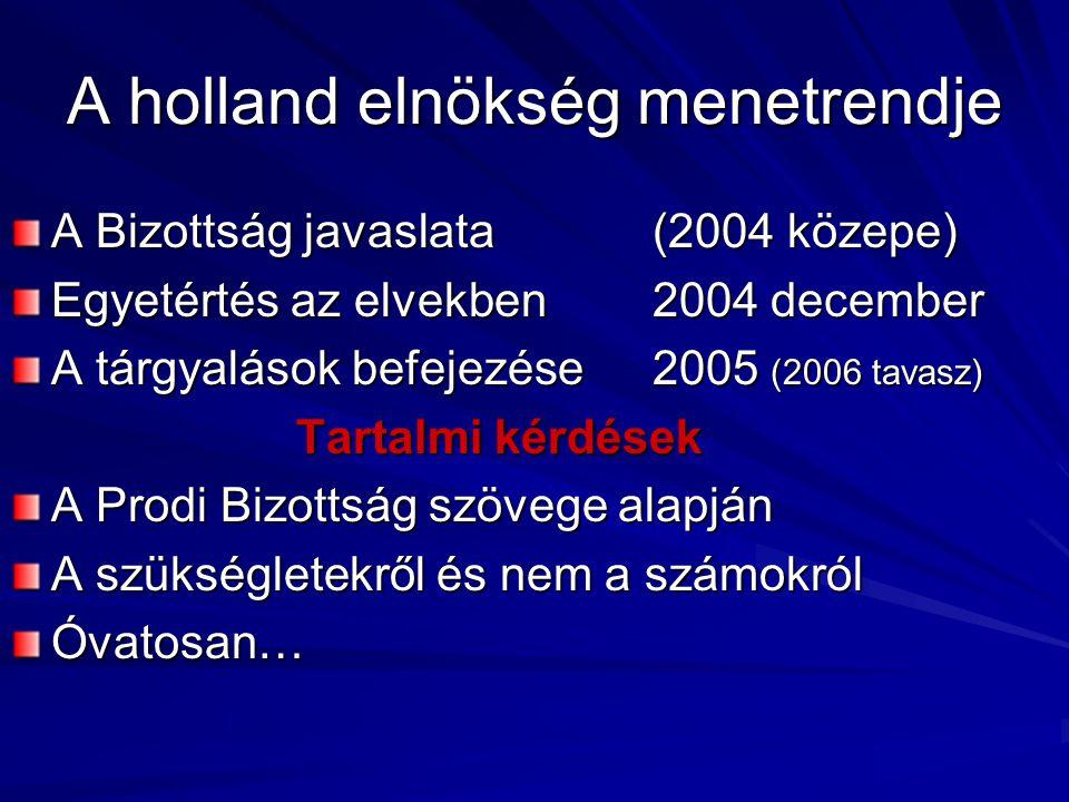 A holland elnökség menetrendje A Bizottság javaslata (2004 közepe) Egyetértés az elvekben 2004 december A tárgyalások befejezése 2005 (2006 tavasz) Tartalmi kérdések A Prodi Bizottság szövege alapján A szükségletekről és nem a számokról Óvatosan…