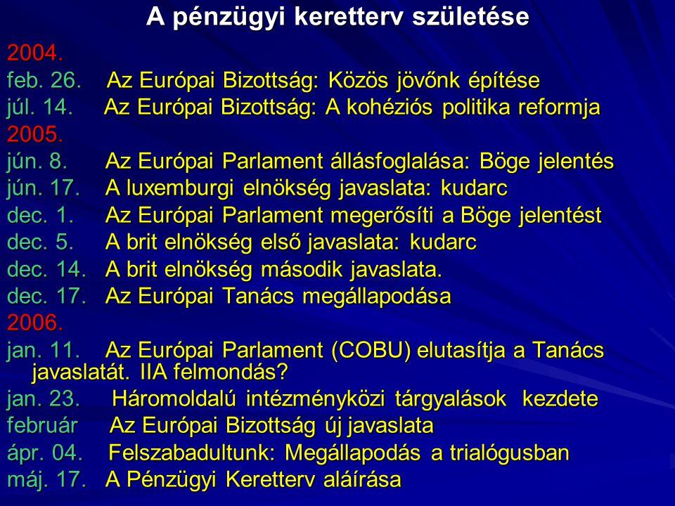 A pénzügyi keretterv születése 2004. feb. 26. Az Európai Bizottság: Közös jövőnk építése júl.