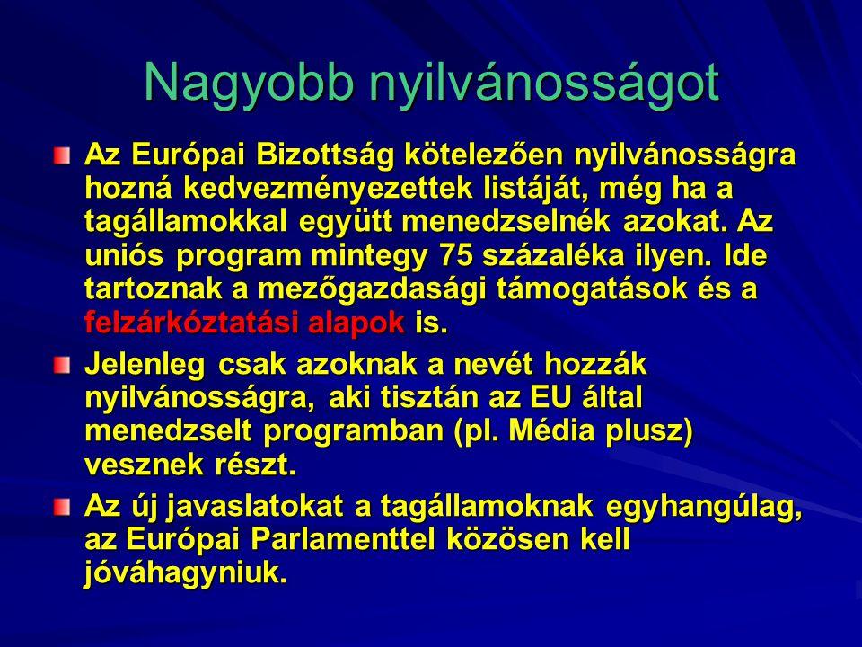 Nagyobb nyilvánosságot Az Európai Bizottság kötelezően nyilvánosságra hozná kedvezményezettek listáját, még ha a tagállamokkal együtt menedzselnék azokat.