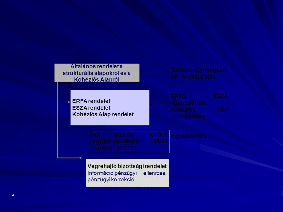 4 Általános rendelet a strukturális alapokról és a Kohéziós Alapról ERFA rendelet ESZA rendelet Kohéziós Alap rendelet Végrehajtó bizottsági rendelet Információ,pénzügyi ellenrzés, pénzügyi korrekció Tanács: egyhangúan, EP: hozzájárulás ERFA, ESZA: együttdöntés; Kohéziós Alap: hozzájárulás Együttdöntés A döntési eljárás Az európai területi együttműködésről szóló rendelet (EGTC)