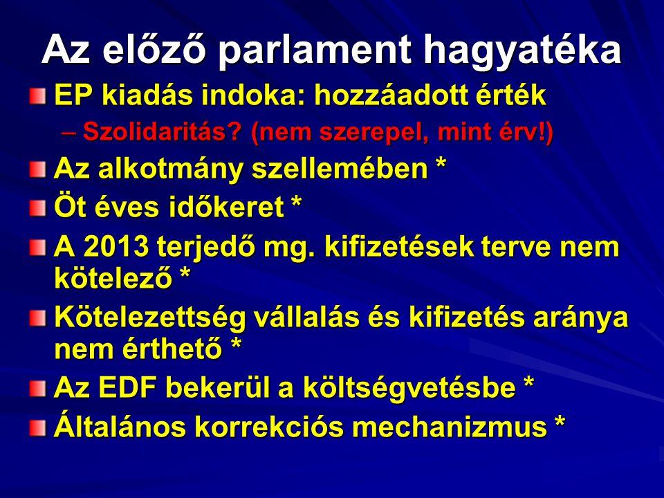 Az előző parlament hagyatéka EP kiadás indoka: hozzáadott érték –Szolidaritás.