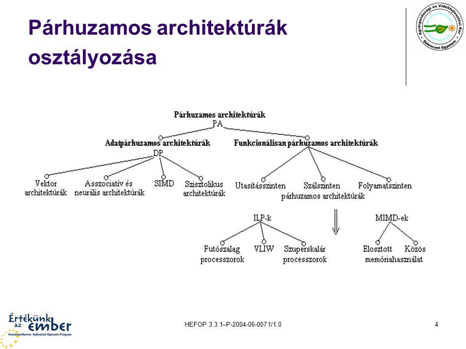 HEFOP 3.3.1–P-2004-06-0071/1.05 Szemcsézettség A funkcionálisan párhuzamos architektúrák az általuk kihasznált párhuzamosság szemcsézettsége szerint csoportosíthatók.