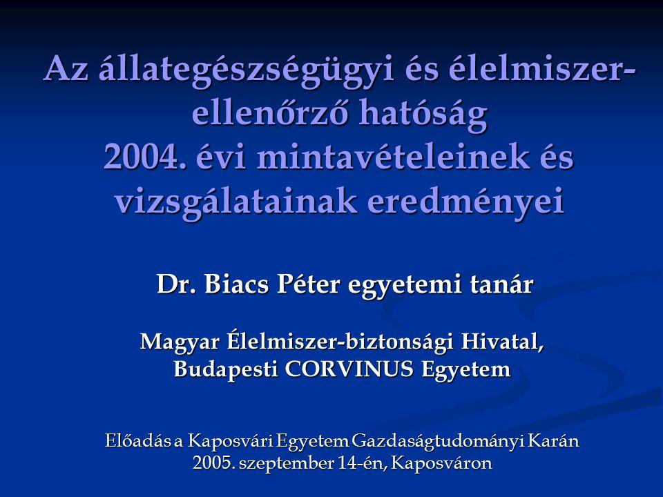 Az állategészségügyi és élelmiszer- ellenőrző hatóság 2004. évi mintavételeinek és vizsgálatainak eredményei Dr. Biacs Péter egyetemi tanár Dr. Biacs