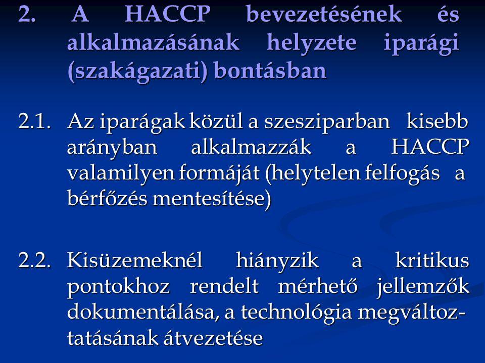 2.A HACCP bevezetésének és alkalmazásának helyzete iparági (szakágazati) bontásban 2.1.