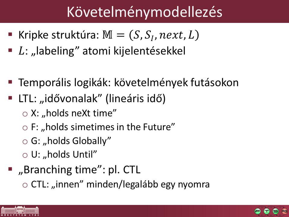 Követelménymodellezés